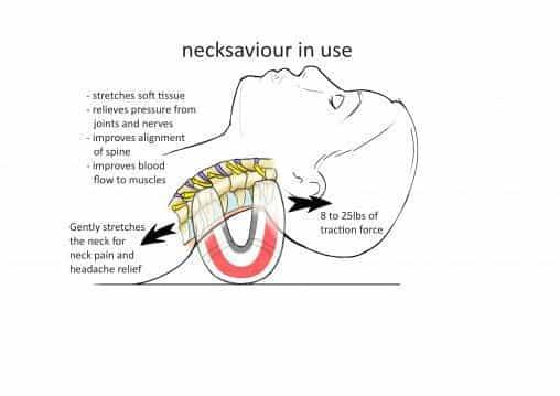 Using the necksaviour for neck pain and headaches